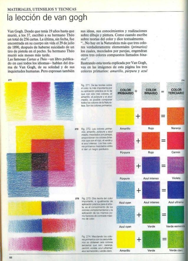 ry práctica de los colores.  Esta gama de colo- espectro (fig.  289) ha sido resuelta con el uso vo de tres lápices de colo...
