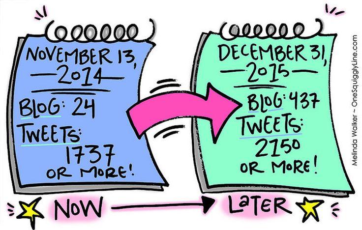 Goals: Now and Later Melinda Walker ~ www.OneSquigglyLine.com