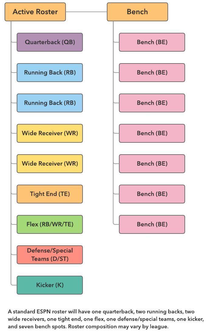 67 best Lucidchart Blog Posts images on Pinterest A student, App - work breakdown structure template