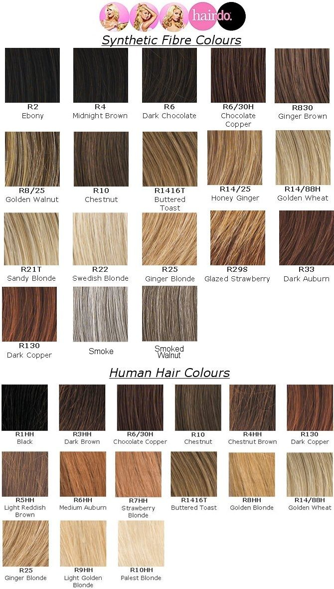 Jessica Simpson Hair Extensions Color Styling Hair Extensions