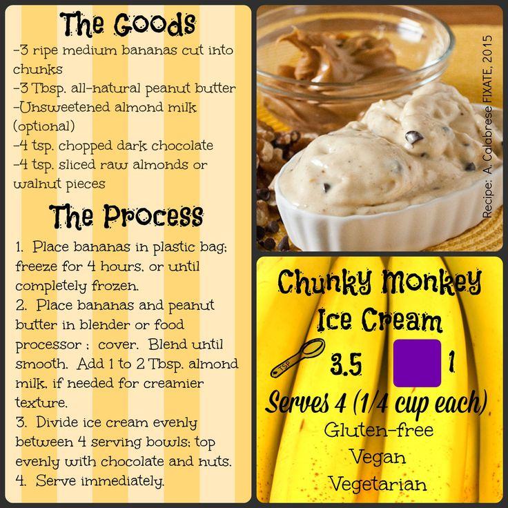 FIXATE Chunky Monkey Ice Cream Recipe-- I like the ideas of healthy dessert alternatives too?