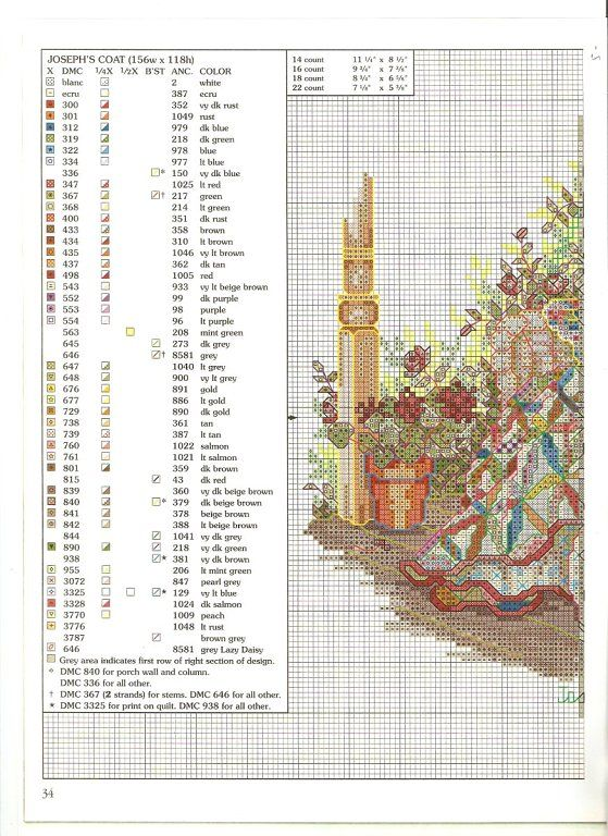 Cross Stitch Patterns (country only) (p. 35) | Learn Crafts is facilisimo.com