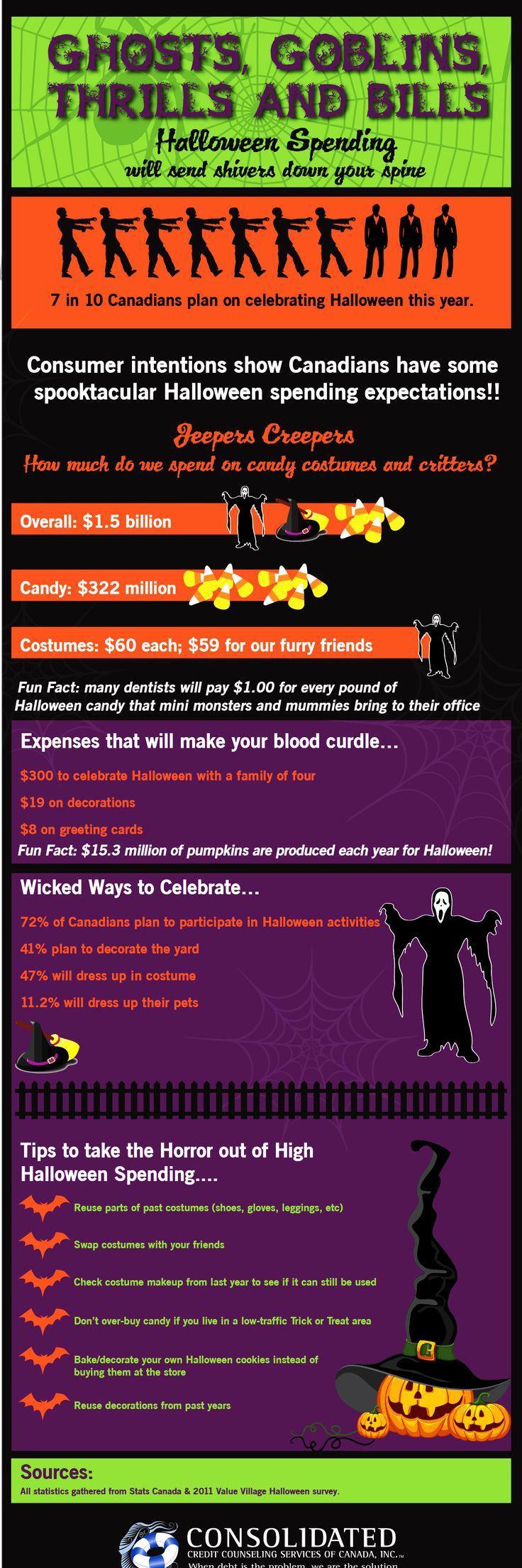 80 best Halloween infographics images on Pinterest | Infographics ...