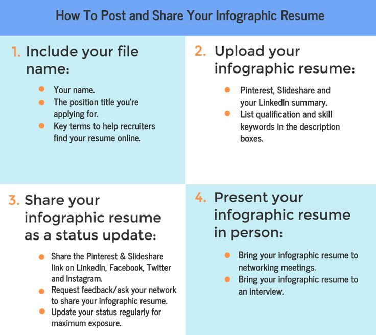 648 best Career images on Pinterest Art careers and Preserve - upload resume