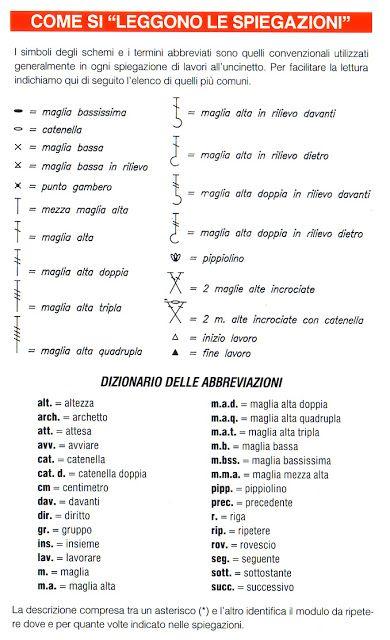 Il blog di Vera Maglia&Uncinetto: come si leggono le spiegazioni x schemi all'uncinetto