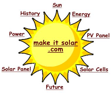The Rising Sun incorporates the energy from the Sun.   Solar Energy Research Information