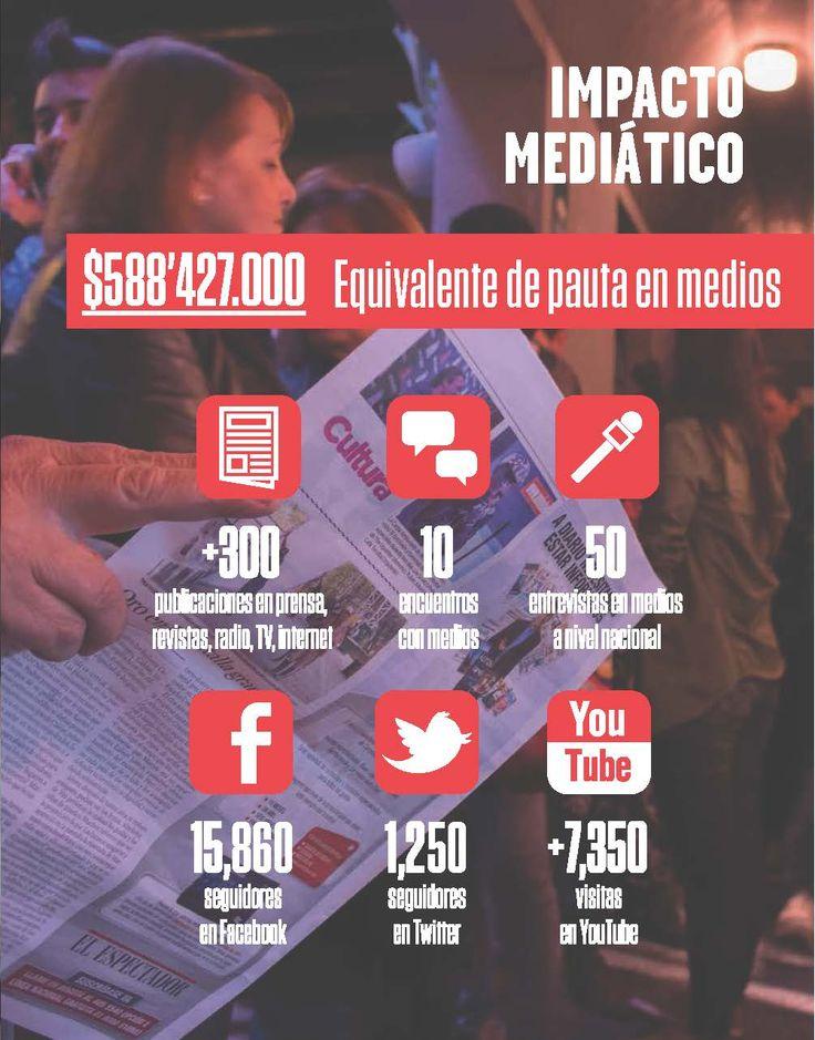 El impacto en medios de la primera edición de Ambulantecol 2014