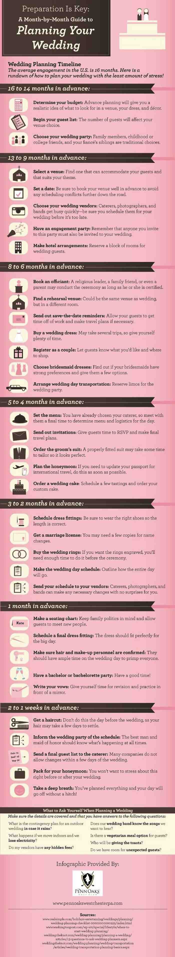 a month to month wedding checklist to help you get organized.  - Penn Oaks Golf Club