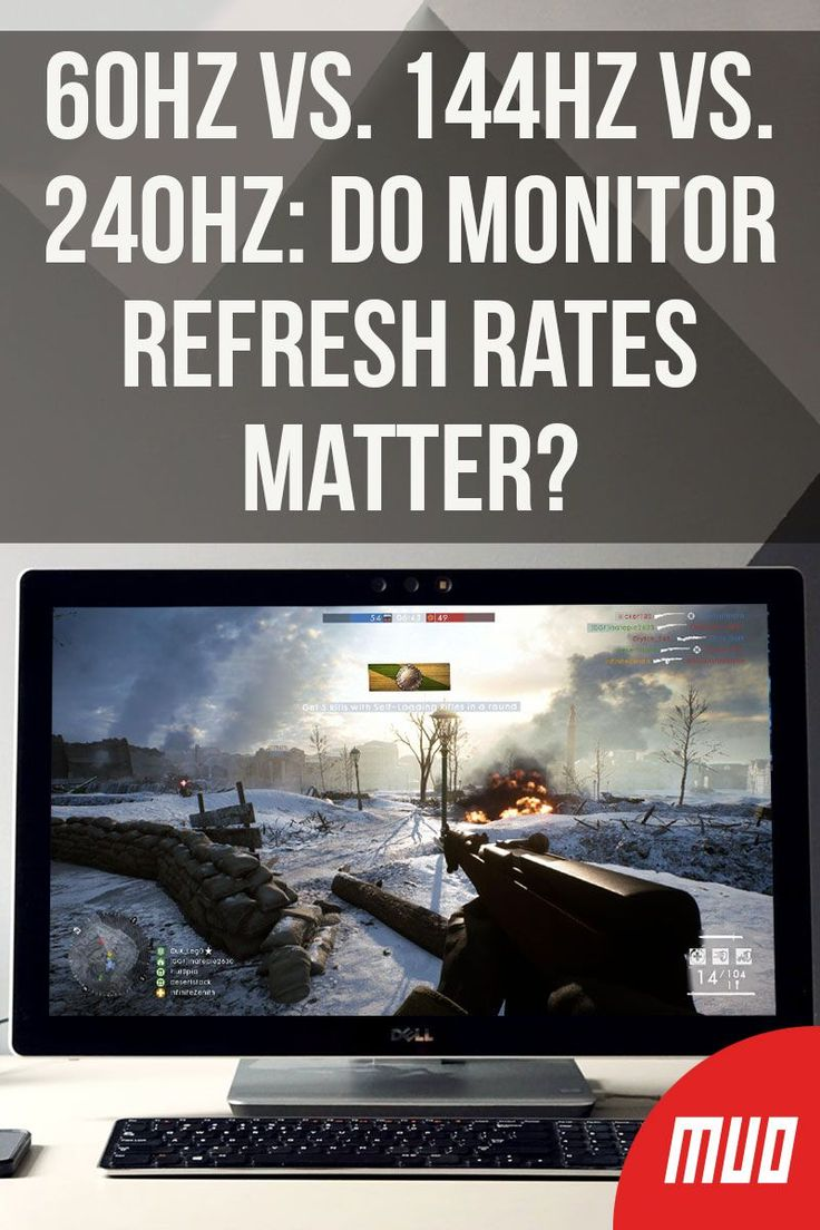 144Hz Monitor vs 60Hz - Find The Difference of Two Refresh