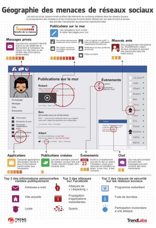 Géographie des menaces de réseaux sociaux [infographie]   Info Magazine