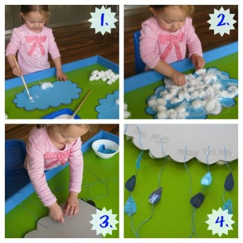 Preschool Clouds Activity further I Is For Ice Abcs Of Nature Activity additionally E Dffa F Ce Ae E Dd A Db together with Preschool Clouds Activity additionally Clouds Process Art Preschool Weather Theme. on preschool cotton ball clouds activity