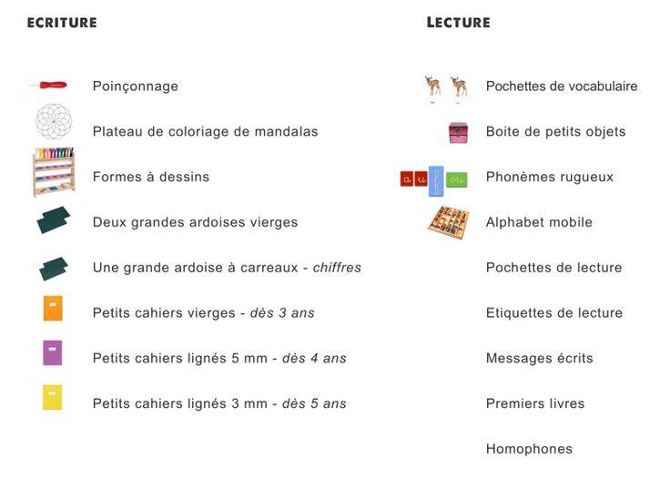 Liste du matériel didactique | Classe maternelle, Gennevilliers