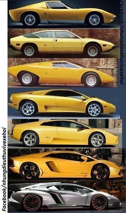 Evolucion de Lamborghini.