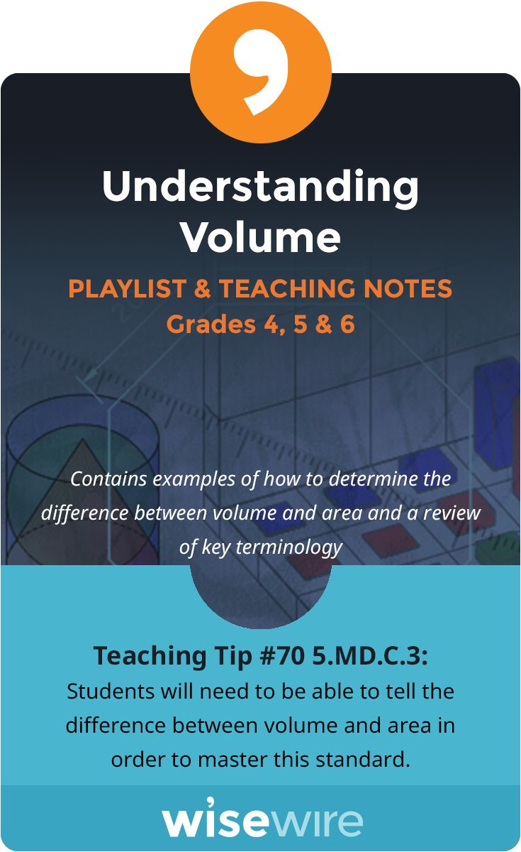 147 best elementary math images on pinterest teaching ideas 4th understanding volume playlist and teaching notes repeating decimalmiddle biocorpaavc Choice Image
