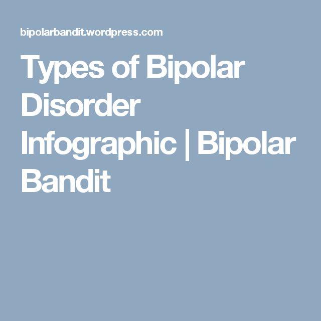 Types of Bipolar Disorder Infographic | Bipolar Bandit