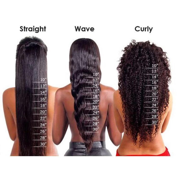 Know Your Hair Length Hey Divas Do You Sometimes Wonder How Long The Inches Are Well We Ve Got You Back Pu Curly Hair Tips Curly Hair Styles Hair Styles