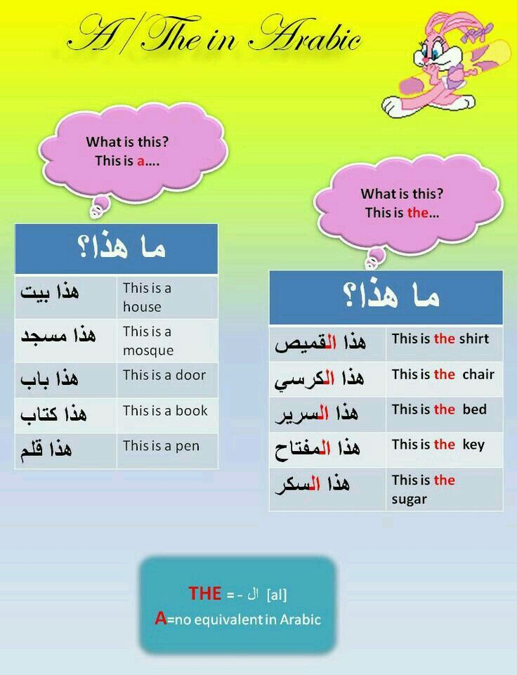 'A' and 'the' in Arabic
