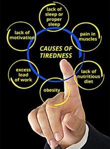 Mahendra Trivedi Tips On Causes Of #Tiredness