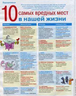 график уборки на год флай леди: 11 тыс изображений найдено в Яндекс.Картинках