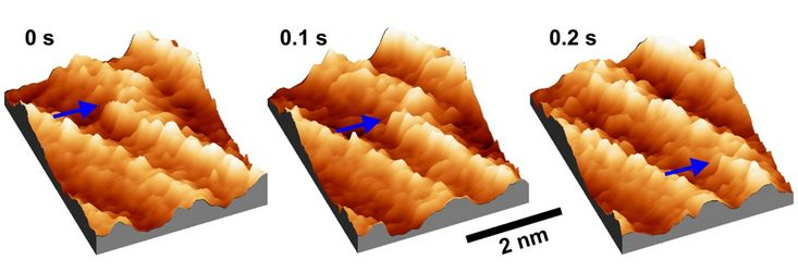 room temperature ionic liquids (RTILs)  first time video-rate scanning tunnelling microscopy (STM) images were recorded that reveal the dynamic structure of the molecular ions in these liquids n
