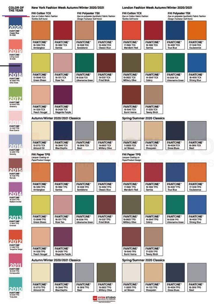 PANTONE FASHION Trend Color Palette 2020SS / 2020FW