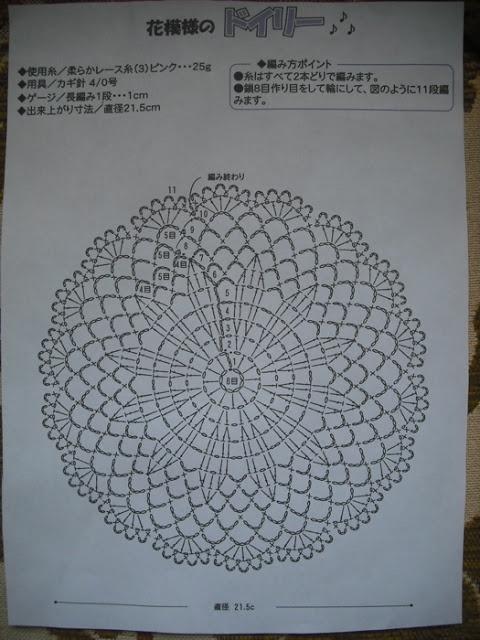 Crochet Patterns Visual : ... Crochet on Pinterest Free pattern, Crochet patterns and Free crochet