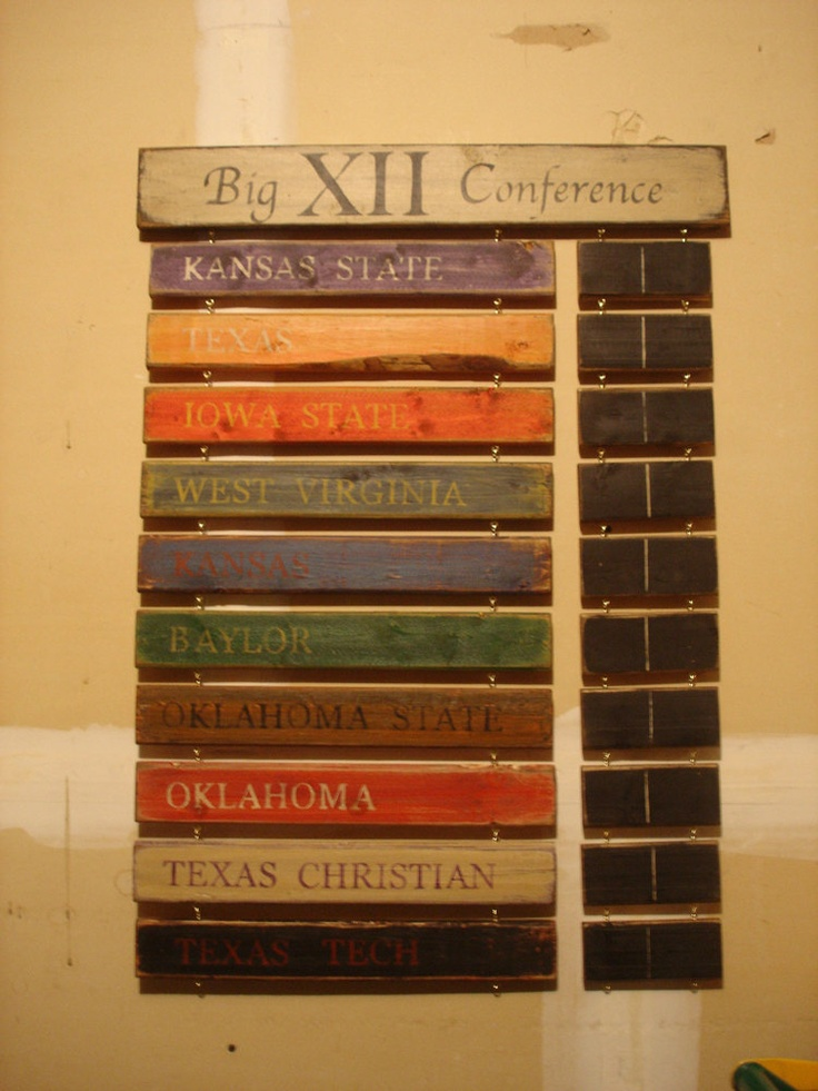HELL, YEAH.    Big 12 Standings board West Virginia Kansas State Iowa State Oklahoma Cowboy Sooner Texas Tech Christian Longhorn Red Raider Baylor Bear. $125.00, via Etsy.