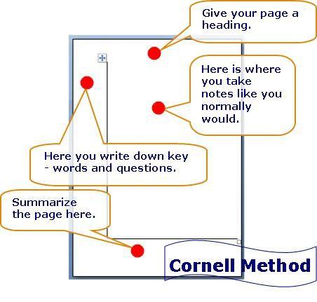 Cornell Note Taking Template   cornellMethod.jpg