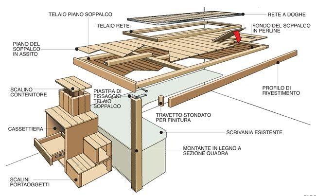 Soppalco in legno vari pinterest soppalco legno e - Costruire letto soppalco ...