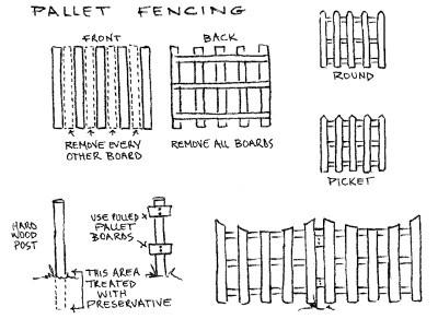 Pallet Fence Instructions Gardening Pinterest