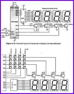 El PIC16F84 es un microcontrolador con memoria de programa tipo FLASH, lo que representa gran facilidad en el desarrollo de prototipos y en su aprendizaje ya que no se requiere borrarlo con luz ultravioleta como las versiones EPROM sino, permite reprogramarlo nuevamente sin ser borrado con anterioridad. Por esta razón, lo usaremos en la mayoría de aplicaciones que se desarrollan a lo largo del curso.