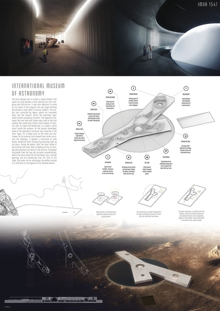 COMPETITION_Atacama Museum of Astronomy_Finalist