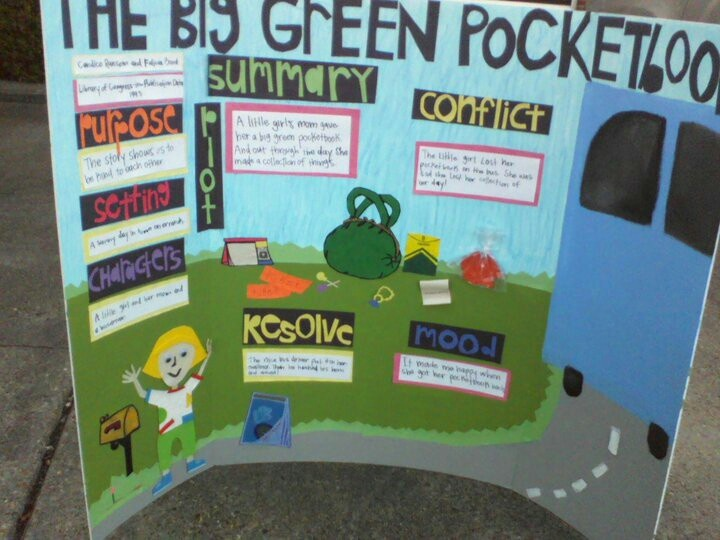 Biology Science Fair Project Ideas - ThoughtCo