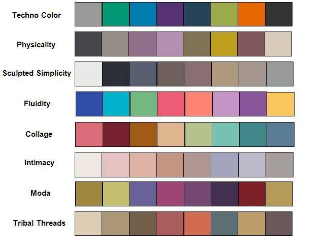 """OCCHIO ALLE TENDENZE COLORE 2014! """"Se il colore del 2013 è per Pantone il """"verde smeraldo"""", per il 2014  sarà davvero difficile da scegliere. Pantone lancia una raccolta di tendenze che detta i prossimi trend in tema di colore, supportando i designer nella scelta delle giuste tonalità e combinazioni per l'arredamento di case o spazi interni. Le nove palette per il 2014 sono: Techno Color, Physicality, Sculpted Simplicity, Fluidity, Collage, Intimacy, Moda, Tribal Threads ed Eccentricities."""""""