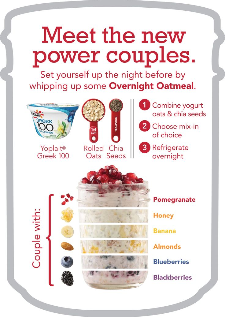1..2..3..breakfast! http://my.yoplait.com/PowerCouple