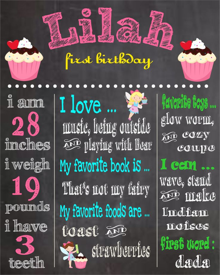 Printable Cupcake First Birthday Chalkboard Poster, Cupcake Birthday Party, Fairy Birthday Party by PintSizePartyDesigns on Etsy https://www.etsy.com/listing/174029344/printable-cupcake-first-birthday