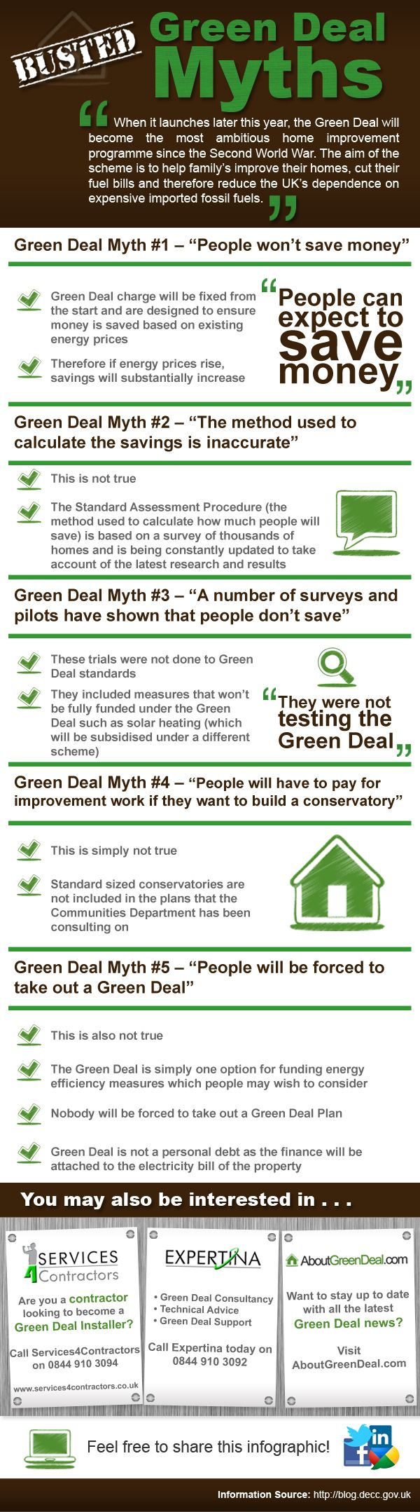 n infographic explaining the most popular 'Green Deal Myths' about the Green Deal Scheme!