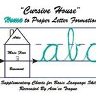 The Cursive House provides a visual guide for students to properly form cursive letters. These supplementary charts work with Basic Language Skills...