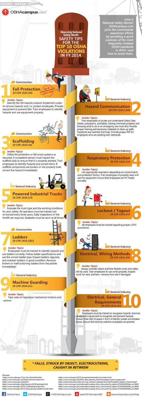 Best Esst Images On   Safety Posters Office Safety