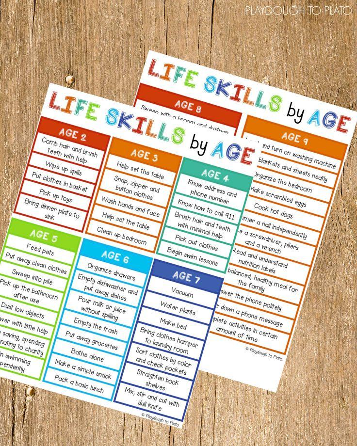 life skills checklist age appropriate chores life. Black Bedroom Furniture Sets. Home Design Ideas