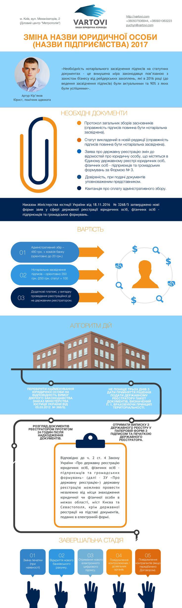 Создаем инфографику для юристов! +380674474107 kravchenko.lex@icloud.com