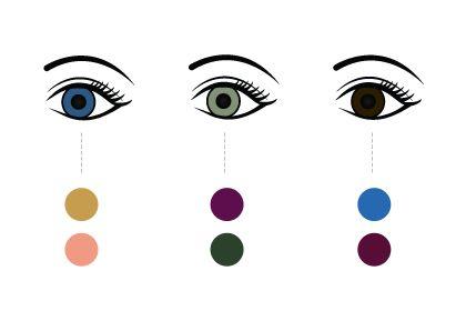 Color de ojos y sus sombras