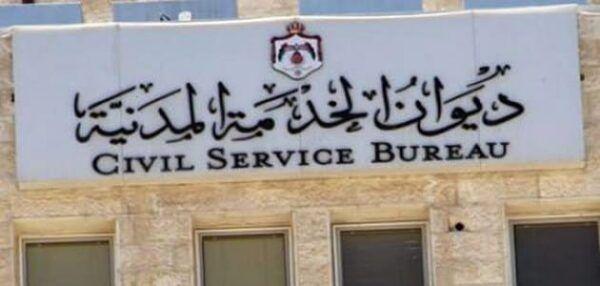 ديوان الخدمة المدنية الكويت البريد الالكتروني Novelty Sign Home Decor Decals Blog Posts