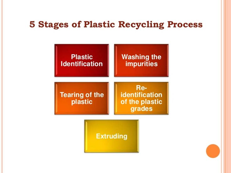 5 Stages of Plastic Recycling Process #plasticbags
