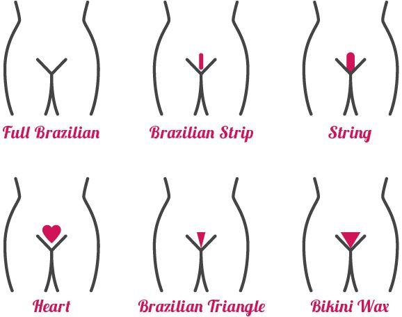 Guide to bikini wax