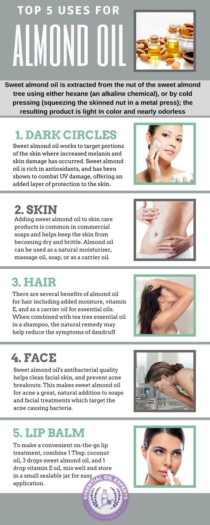 Sweet Almond Oil: For Dark Circles, Skin, Hair, Face & Where to Buy