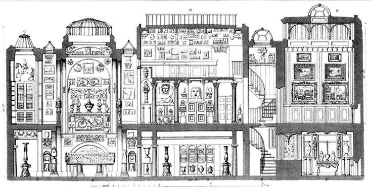 John Soane House Section
