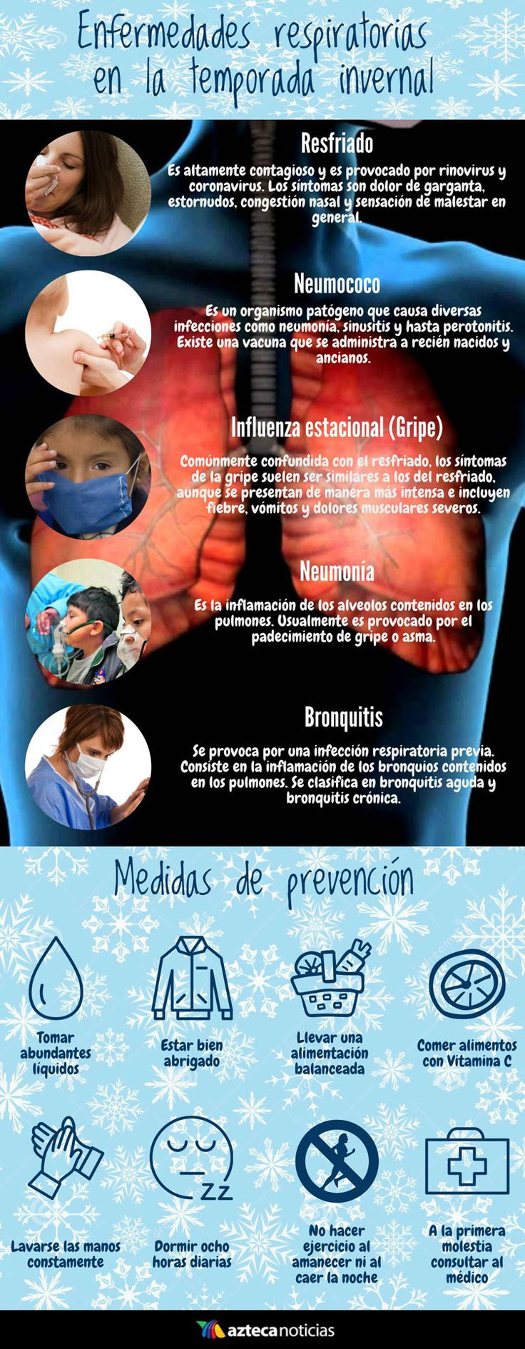 Enfermedades respiratorias en la temporada invernal #infografía