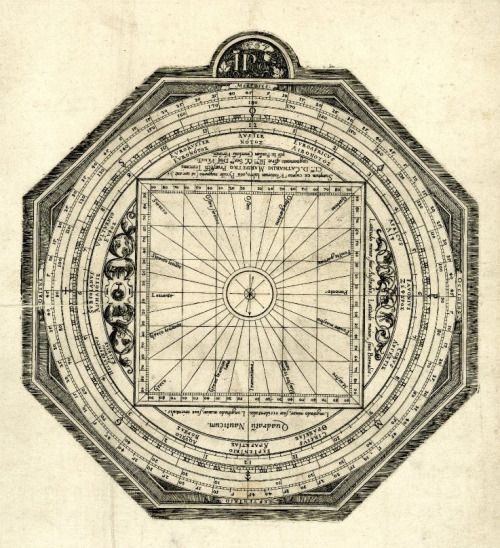 A nautical quadrant in hexagonal form with geographical points around the perimeter. Engraving by Giovanni Paolo Cimerlino, 1567. Via @britishmuseum. (British Museum)