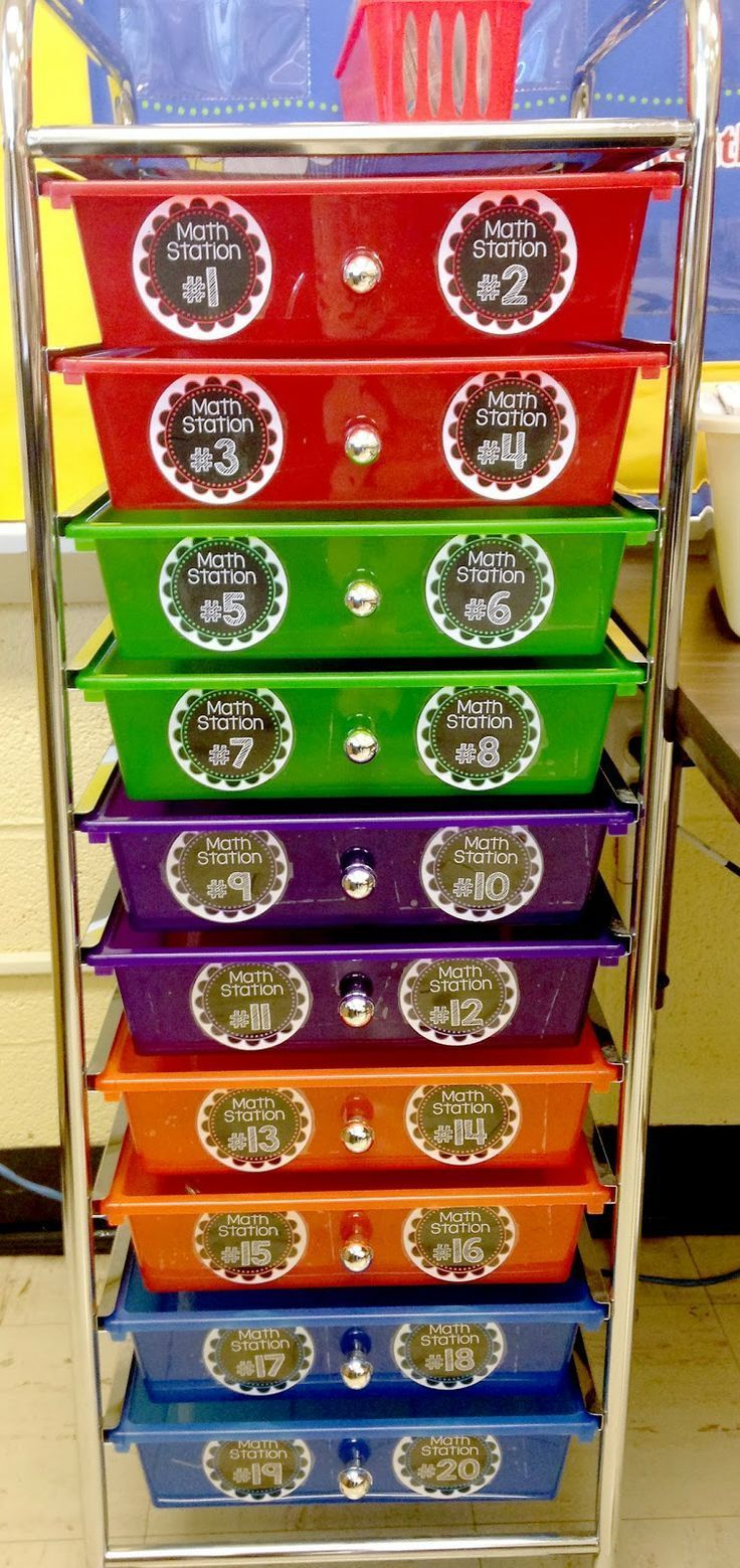 Advice for setting up math stations. Great tips for creating visuals and organization.